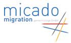 Logo_MicadoMigration_01